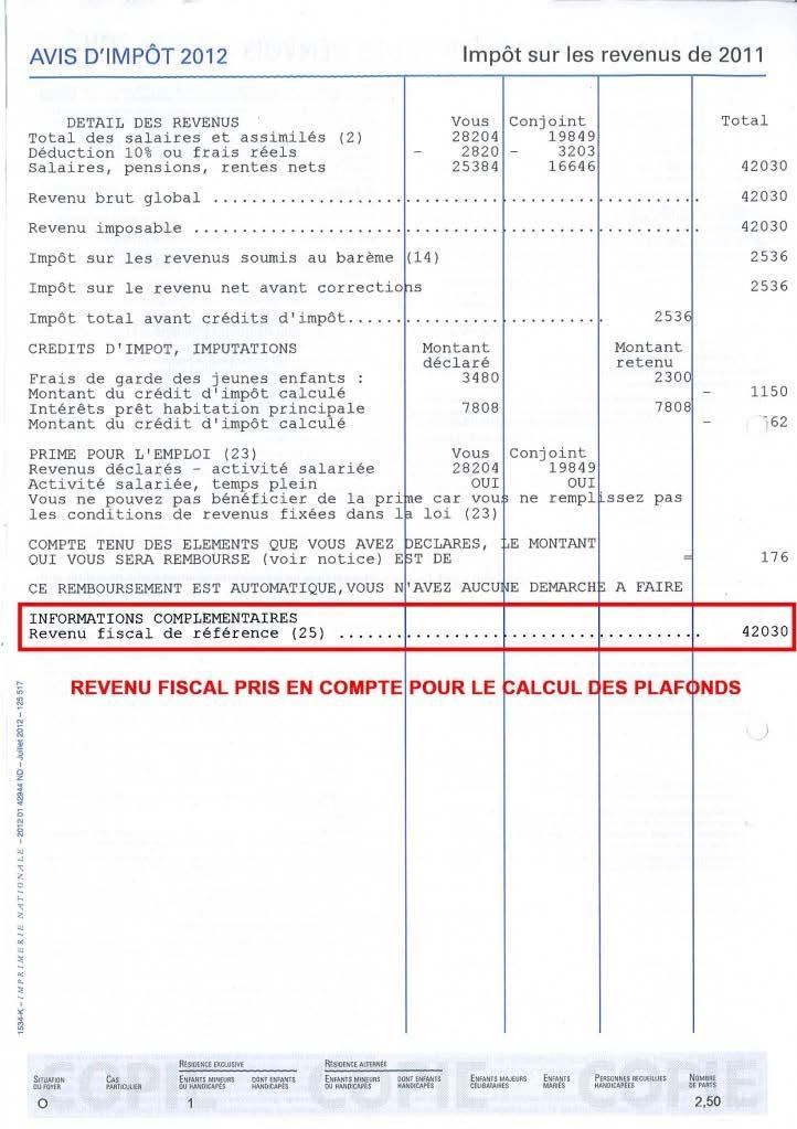 Plafond pinel les plafonds de ressources et de loyer pinel - Plafond revenu fiscal de reference 2014 ...